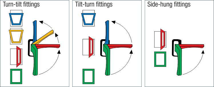 windows-fittings-seals-open-2