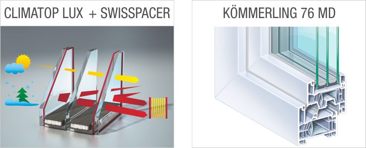 promotion-windows-pvc-tur-plast-kommerling-climatop-lux-swisspacer