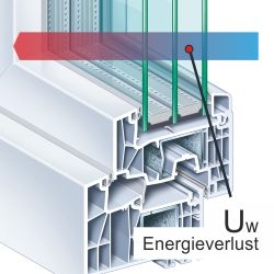 windows-kommerling-88-from-poland-thermal-insulation